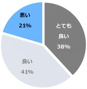 石垣島ビーチホテルサンシャイン(いしがきじま びーちほてるさんしゃいん)